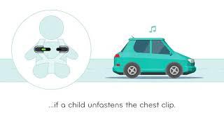 SensorSafe Technology How It Works - ця безпечна технологія найкраща безпека для вашої дитини
